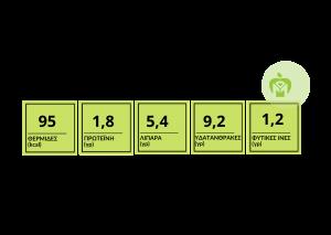 πίνακας διατροφικής αξίας νηστίσιμο τυροπιτάκι