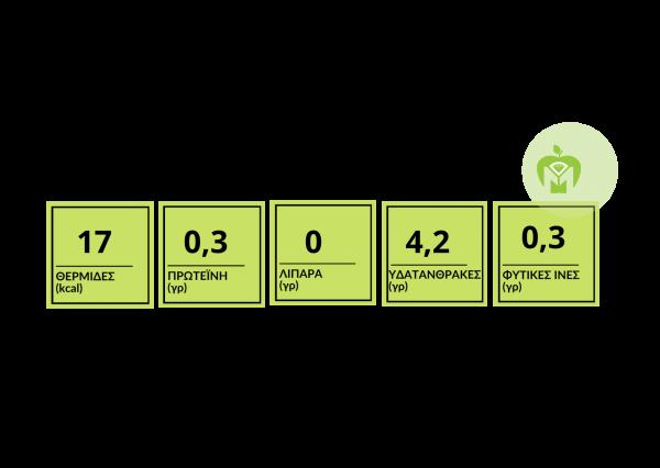 πίνακας διατροφικής αξίας κοκτέιλ χωρίς αλκοόλ βερύκοκο