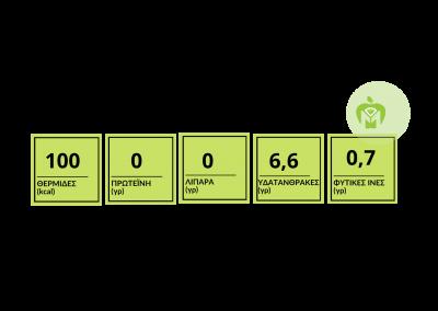 πίνακας διατροφικής αξίας mocktail με βερύκοκο
