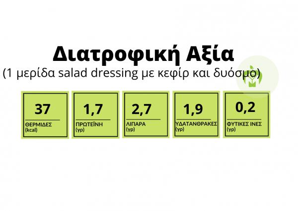 πίνακας διατροφικής αξίας dressing με κεφίρ και δυόσμο