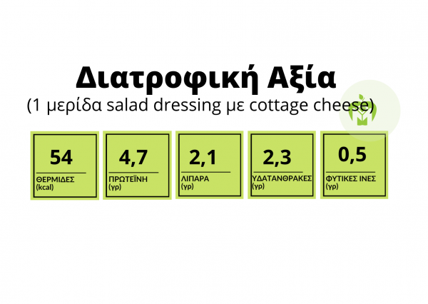 πίνακας διατροφικής αξίας dressing με cottage cheese