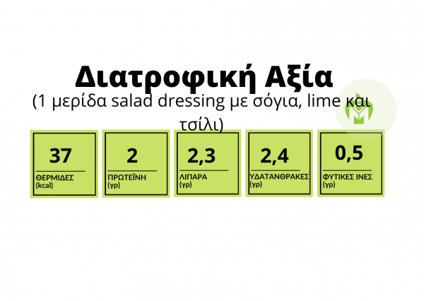 πίνακας διατροφικής αξίας dressing με σόγια