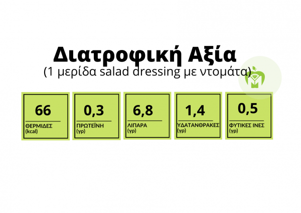 πίνακας διατροφικής αξίας dressing με ντομάτα