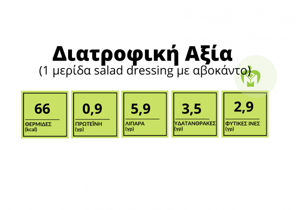 πίνακας διατροφικής αξίας dressing με αβοκάντο